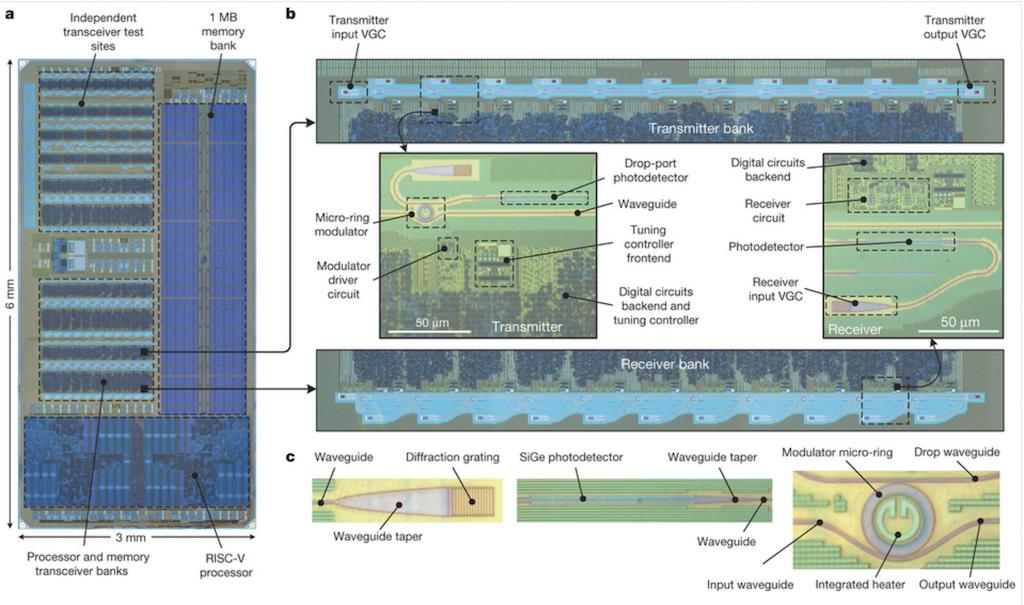 «Световой» микрочип и вертикальная экспансия. Как повысить энергоэффективность инфраструктуры ЦОД - 3