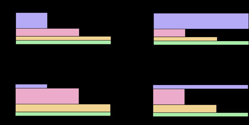 Теория визуализации информации. Часть 2 (заключительная) - 12
