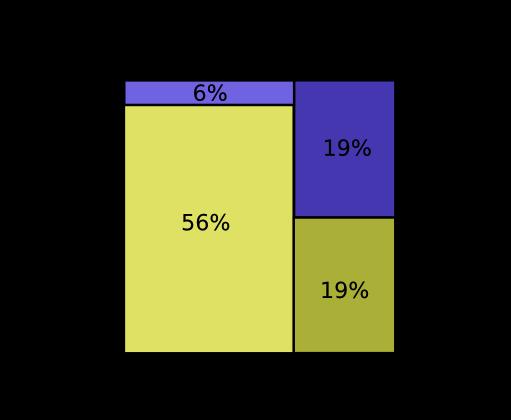 Теория визуализации информации. Часть 2 (заключительная) - 20