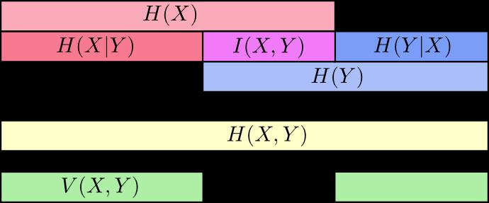 Теория визуализации информации. Часть 2 (заключительная) - 1