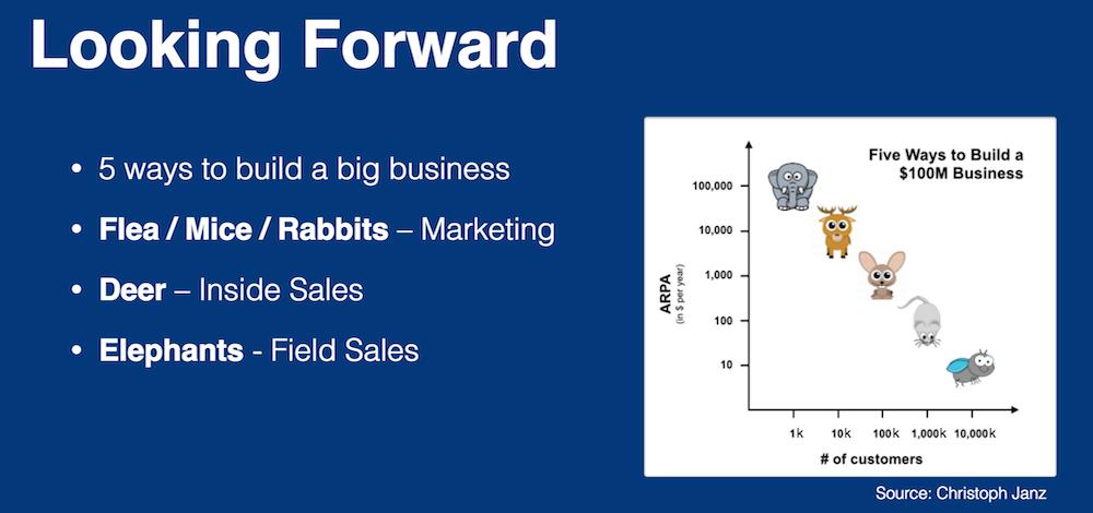 Продажи: С чего начинать и как общаться с клиентами - 14