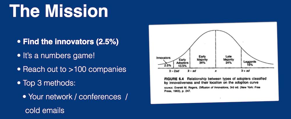 Продажи: С чего начинать и как общаться с клиентами - 5