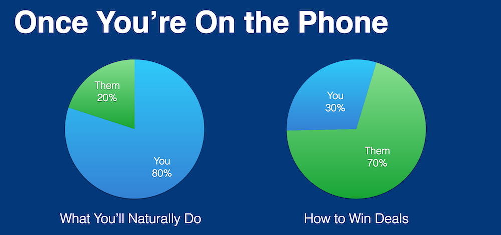 Продажи: С чего начинать и как общаться с клиентами - 9