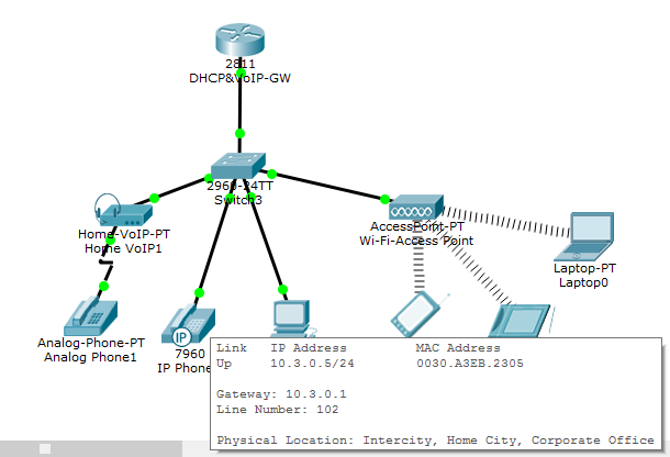 VoIP + Cisco Packet Tracer - 4