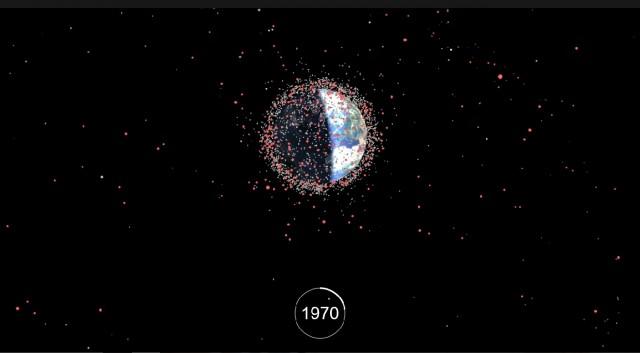 Космический мусор и время: визуализация роста количества космолома по годам - 1