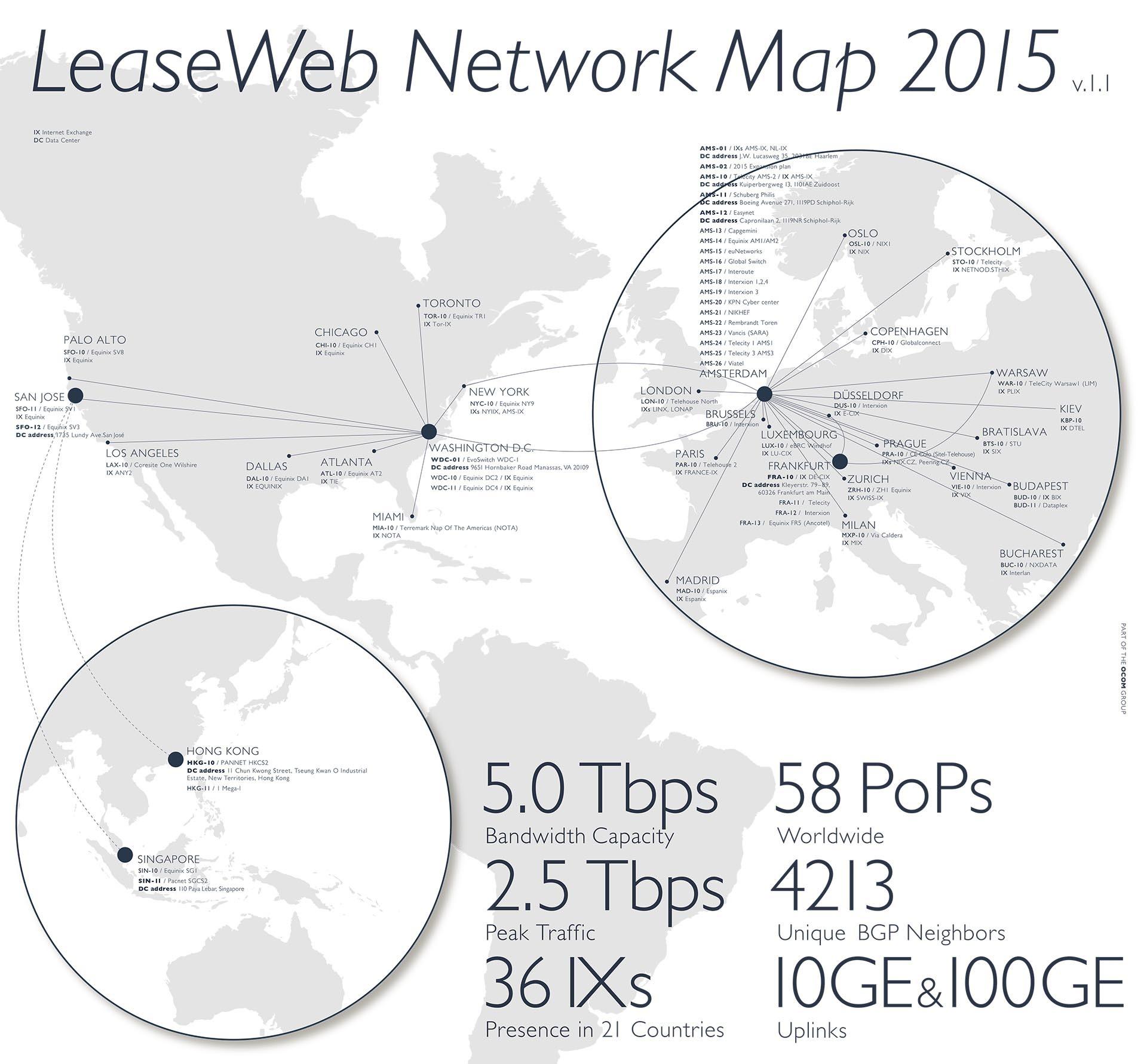 Общая емкость сетей LeaseWeb достигла 5 Тбит - с: моментальные выделенные серверы в Нидерландах от $39 только неделю - 1