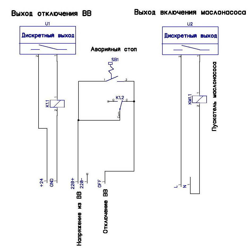 Критические ошибки проектирования АСУ ТП и программирования ПЛК - 3