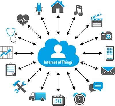 Больше всего затрат на внедрение IoT приходится на производство и транспорт
