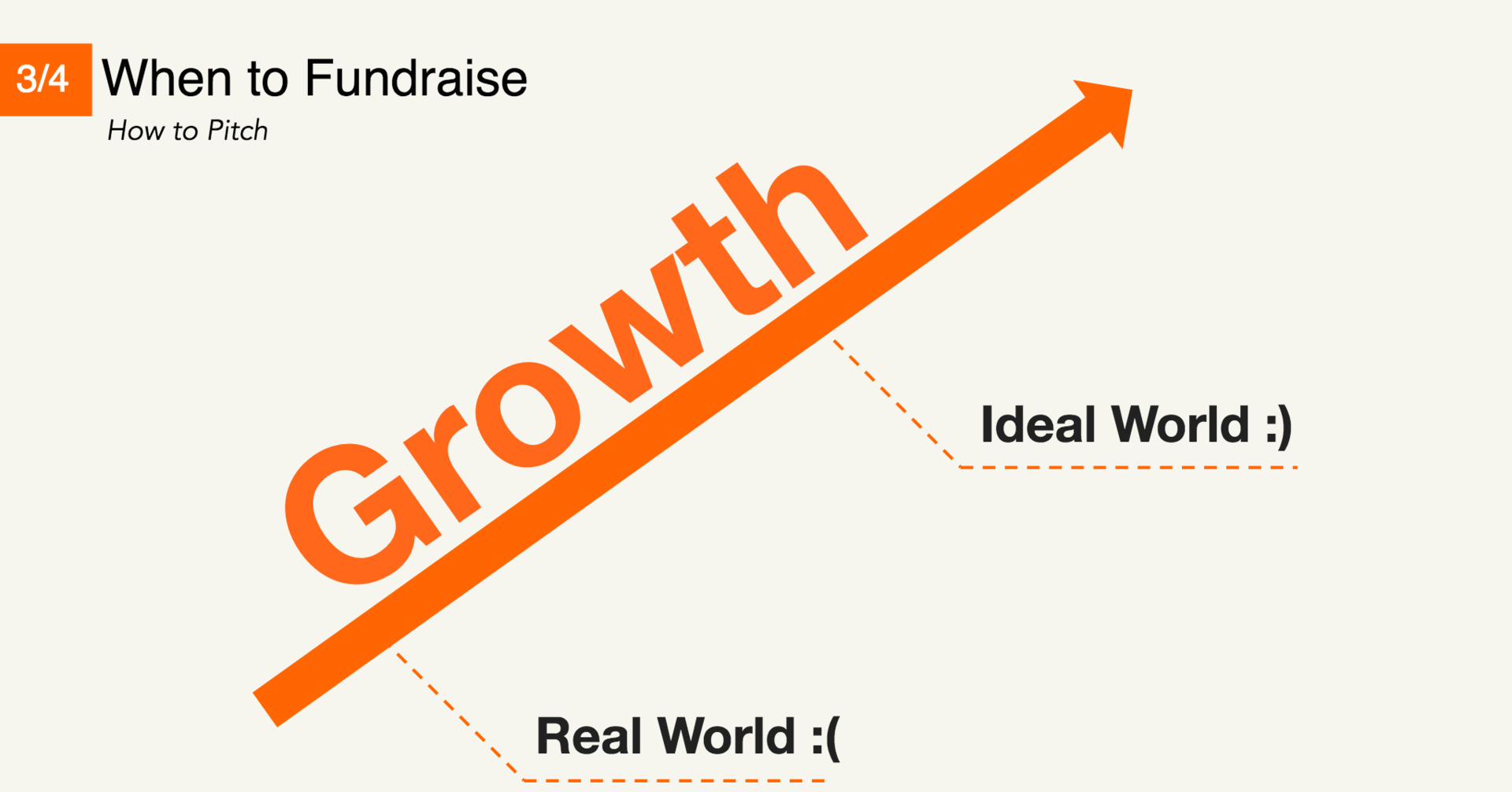 Инвестиции: Как убедить инвестора и получить финансирование - 4