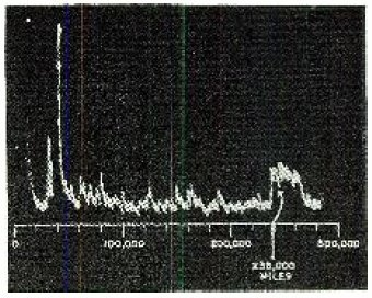 70 лет назад на Земле впервые приняли отраженный от Луны радиосигнал - 2