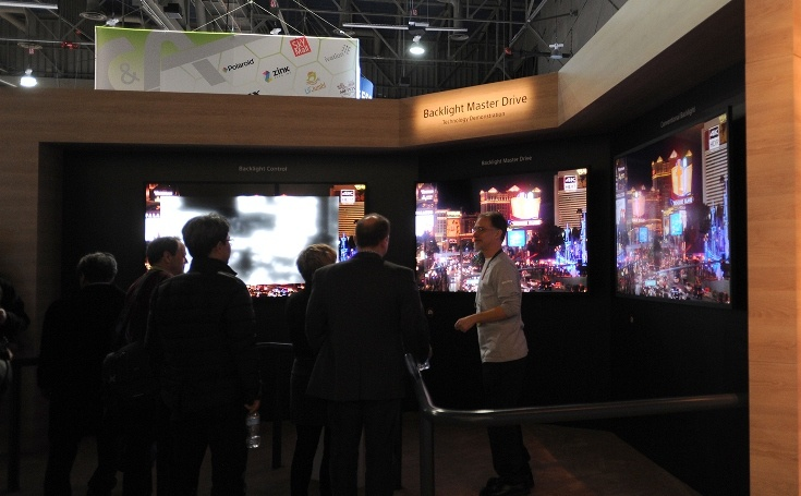 Подсветка Backlight Master Drive — будущее телевизоров Sony
