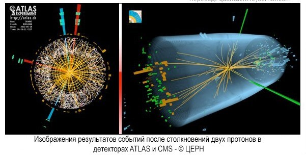 Бозон Хиггса (перевод) - 3