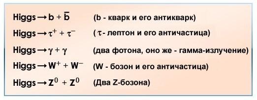 Бозон Хиггса (перевод) - 4