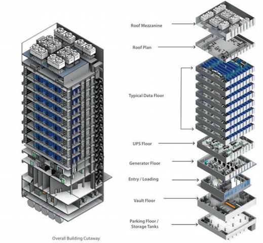 Экономия на квадратных метрах. Многоэтажная серверная ферма - 9