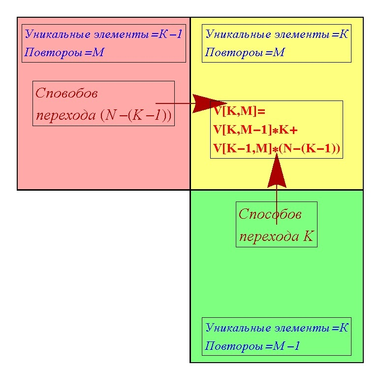 Использование МатАнализа в компьютерных играх (часть 2) - 4
