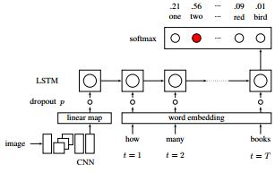 Схема гибридной сети с использованием LSTM