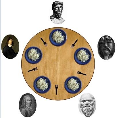 Сэр Чарльз Энтони Ричард Хоар или просто батя Quicksort, NULL и проблемы обедающих философов - 4