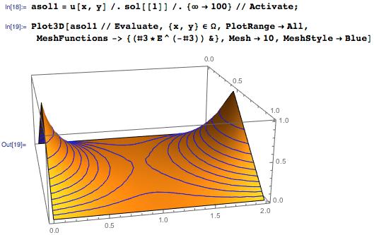 Новое в Wolfram Language | Аналитическое решение уравнений в частных производных - 19