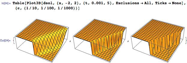Новое в Wolfram Language | Аналитическое решение уравнений в частных производных - 24
