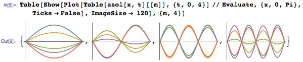 Новое в Wolfram Language | Аналитическое решение уравнений в частных производных - 7
