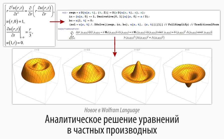 Новое в Wolfram Language | Аналитическое решение уравнений в частных производных - 1