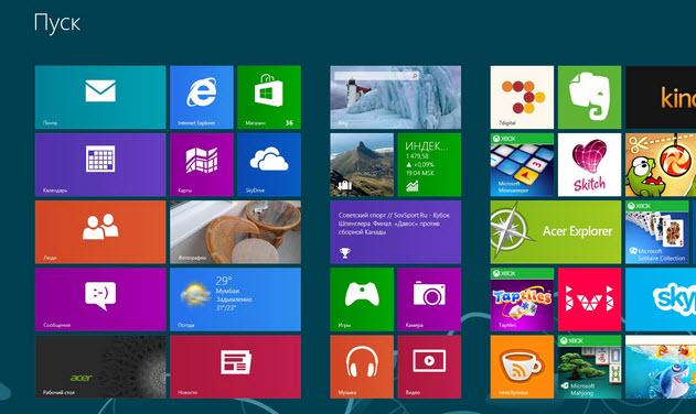 Сегодня Microsoft прекращает поддержку Windows 8