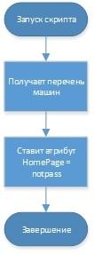 DLP система своими руками - 2
