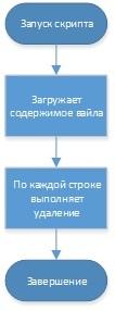 DLP система своими руками - 3