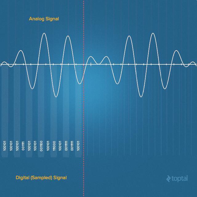 Shazam: алгоритмы распознавания музыки, сигнатуры, обработка данных - 2