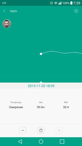 Новогодняя битва: весы Xiaomi Mi Smart Scales против вкусняшек и нездорового образа жизни - 12