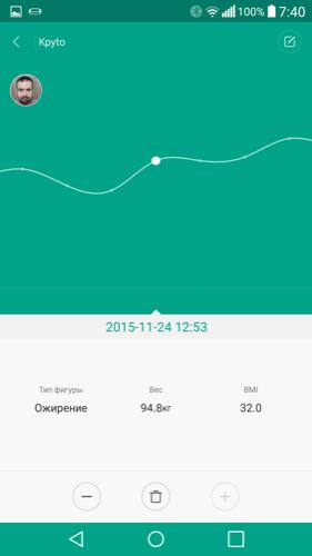 Новогодняя битва: весы Xiaomi Mi Smart Scales против вкусняшек и нездорового образа жизни - 13