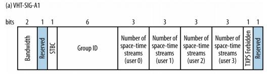 Основные особенности стандарта 802.11ac - 6
