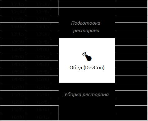 Секреты DevCon #2. Как формируется сетка конференции - 10