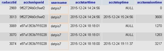 HotSpot с помощью Cisco WLC5508, FreeRadius, MySQL и Easyhotspot - 23