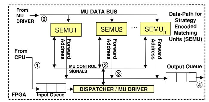 Алгоритмическая торговля: Поиск эффективного метода обработки данных с помощью FPGA - 3
