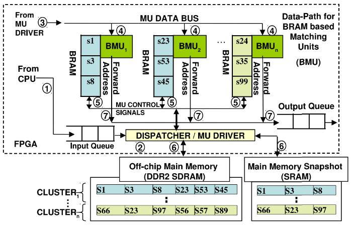 Алгоритмическая торговля: Поиск эффективного метода обработки данных с помощью FPGA - 4
