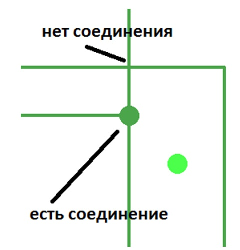 PCB Factory. Гаражная разработка и производство электроники - 9
