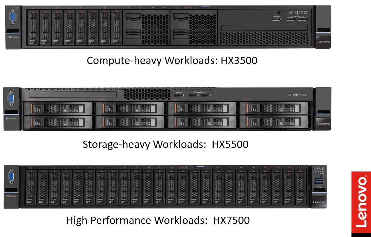 OEM-партнеры Nutanix: Dell и Lenovo - 4