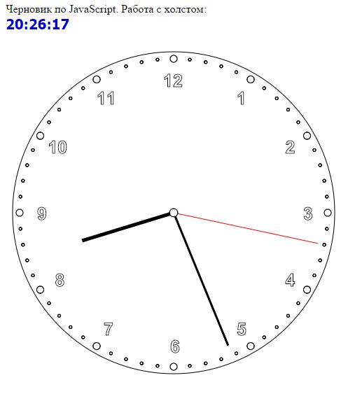 Аналоговые часы на HTML5 c логикой на JavaScript - 3