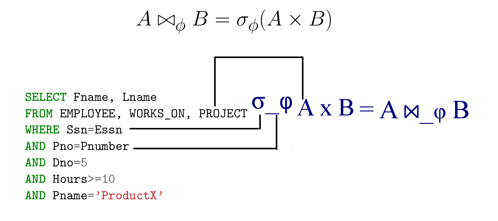 Заметки о SQL и реляционной алгебре - 29
