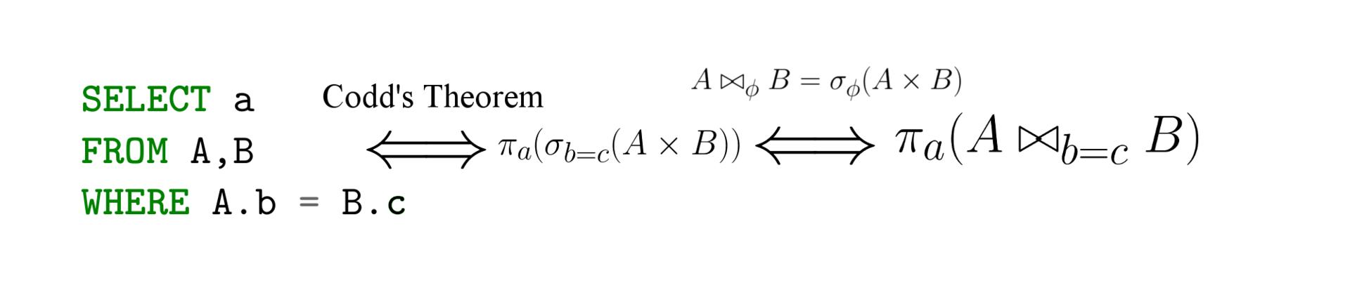 Заметки о SQL и реляционной алгебре - 1