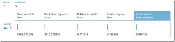 Azure Machine Learning: разработка сервисов машинного обучения и их использование в мобильном приложении - 13