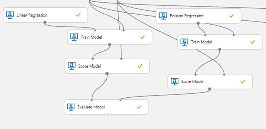Azure Machine Learning: разработка сервисов машинного обучения и их использование в мобильном приложении - 14