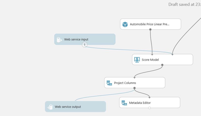 Azure Machine Learning: разработка сервисов машинного обучения и их использование в мобильном приложении - 16