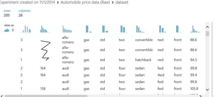 Azure Machine Learning: разработка сервисов машинного обучения и их использование в мобильном приложении - 7