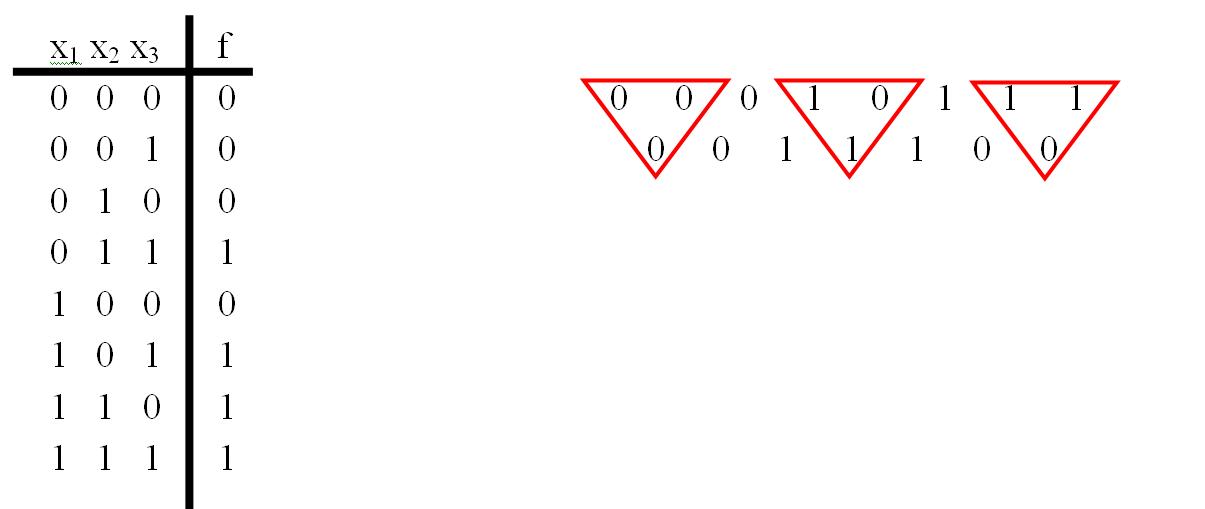 Строим треугольник