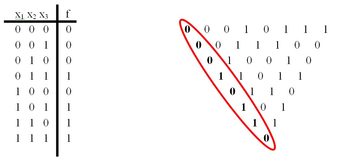 Левая сторона треугольника