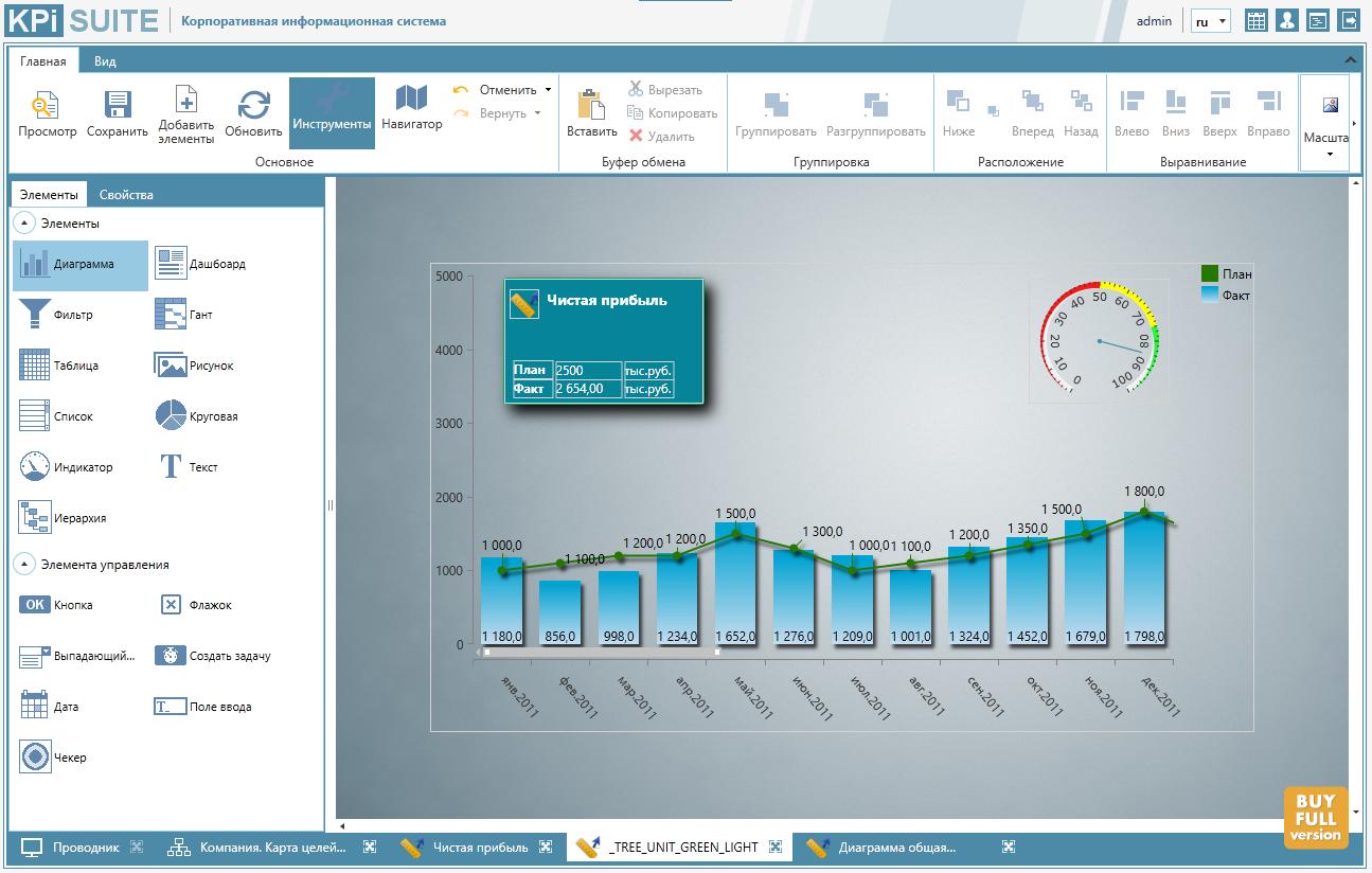 Облачный опыт: как мы переводили KPI Suite на платформу Azure - 4