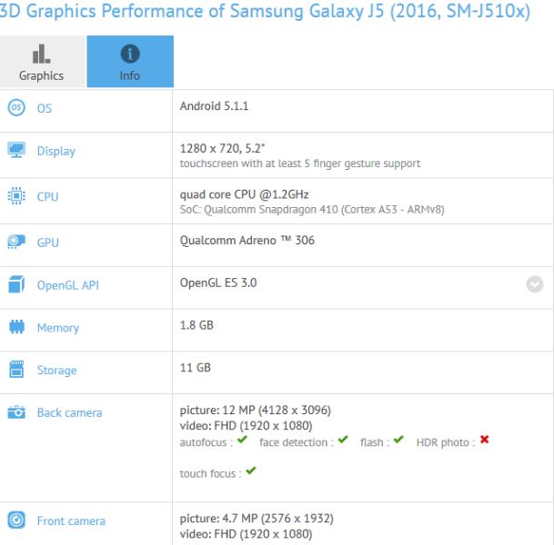 Смартфон Samsung Galaxy J5 не получит более производительной платформы