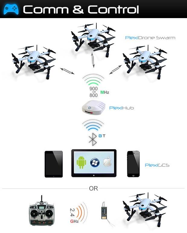 (Видео) ТОП-10 ожидаемых дронов 2016 - 5